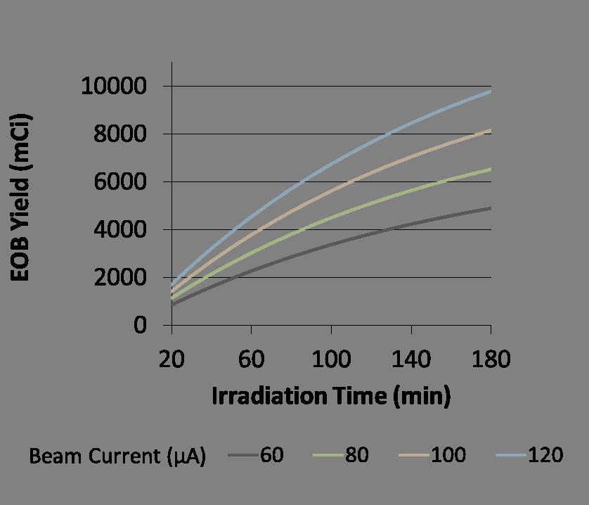 CF1000A Chart Black