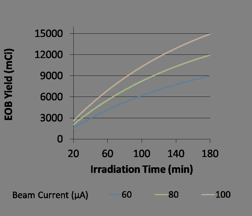 PETtrace Chart Black